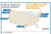 U.S. City Energy Efficiency Scorecard