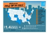 US Cities with Most Energy Efficient Buildings