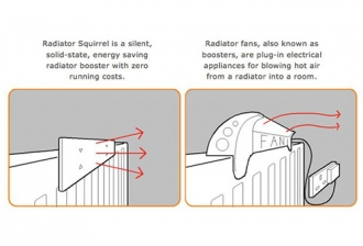 Radiator Squirrel is the Nuts for Simple Energy Saving - Video