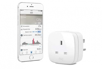 Smart Device to Provide Energy Control for Home Users